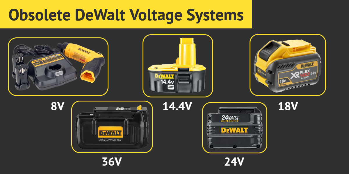 Obsolete DeWalt Voltage Systems - Ottawa Fastener Supply