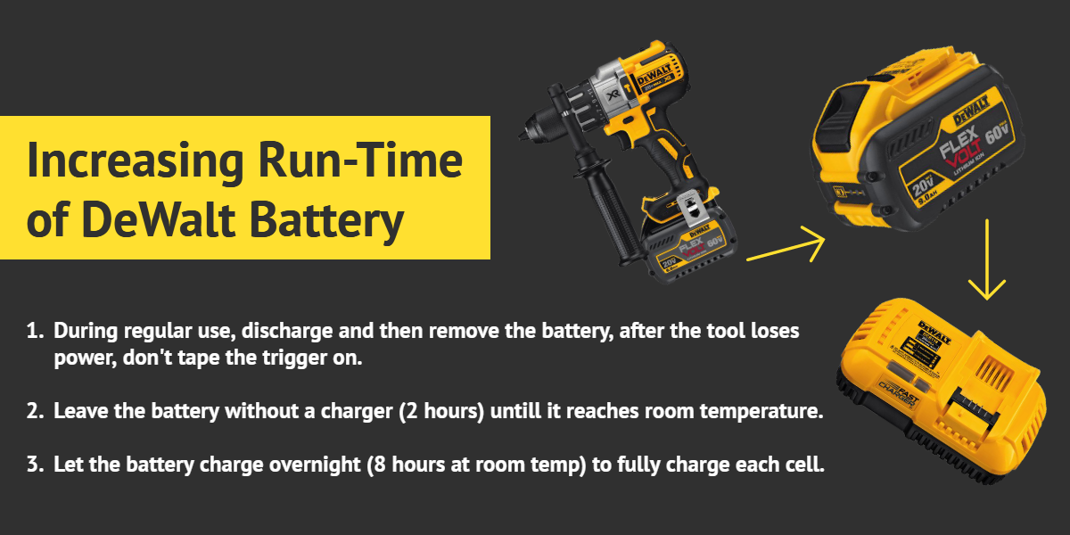 Increasing Run-Time of DeWalt Battery - Ottawa Fastener Supply