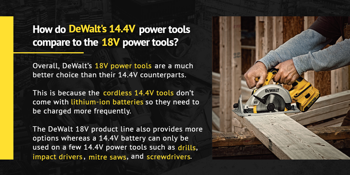 How do DeWalt's 14.4V power tools compare to the 18V power tools? | Ottawa Fastener Supply