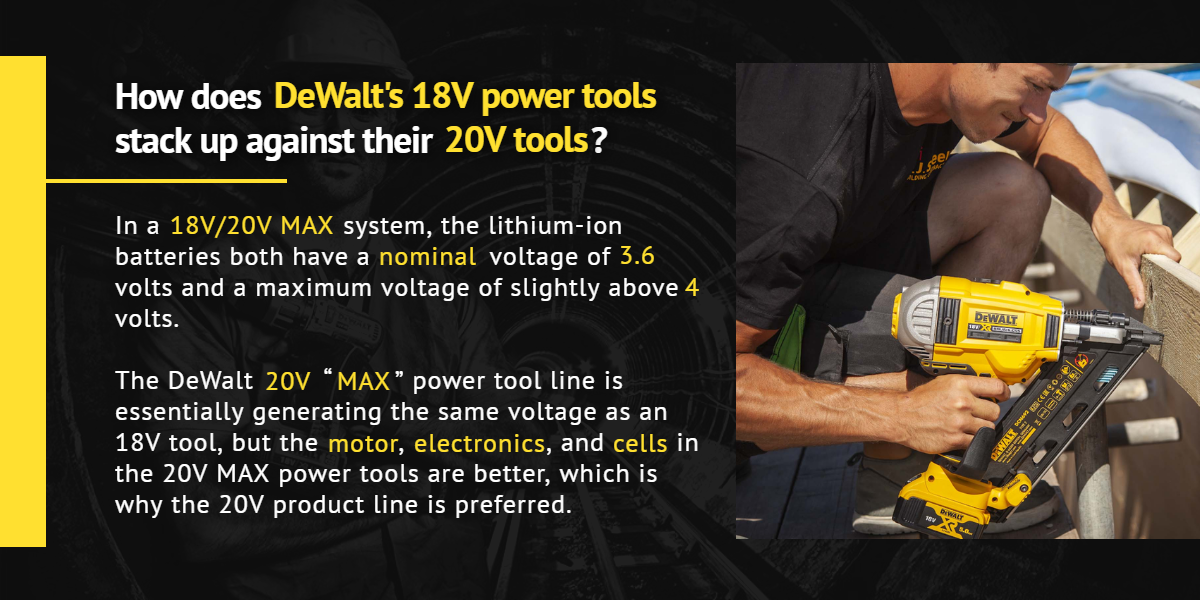 How does DeWalt's 18V power tools stack up against their 20V tools? | Ottawa Fastener Supply