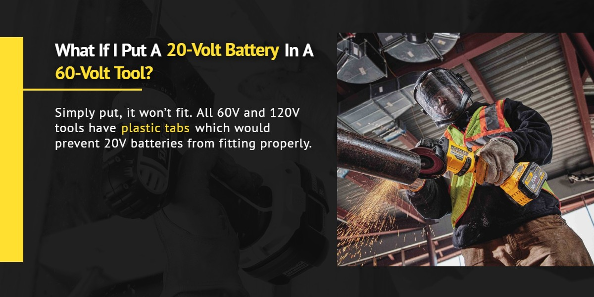 What if I put a 20-volt battery in a 60-volt DeWalt tool? | Ottawa Fastener Supply