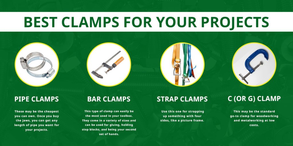different types of clamps